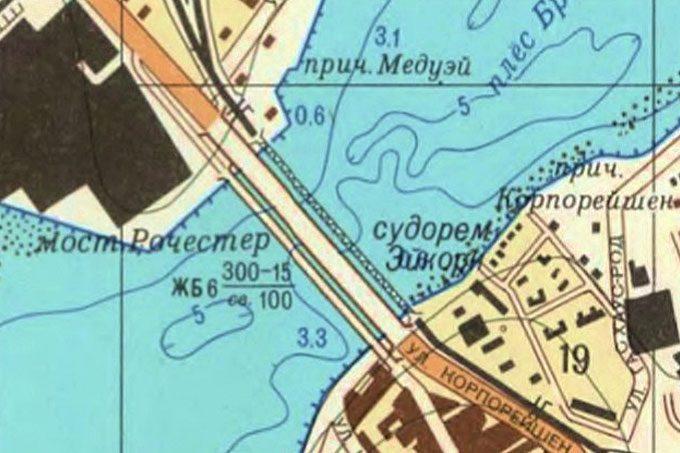 Cartography and the Kuznetsov