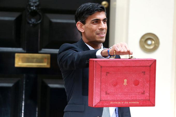 The government's economic response to Covid-19