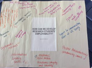 Image of flipchart poster answers.