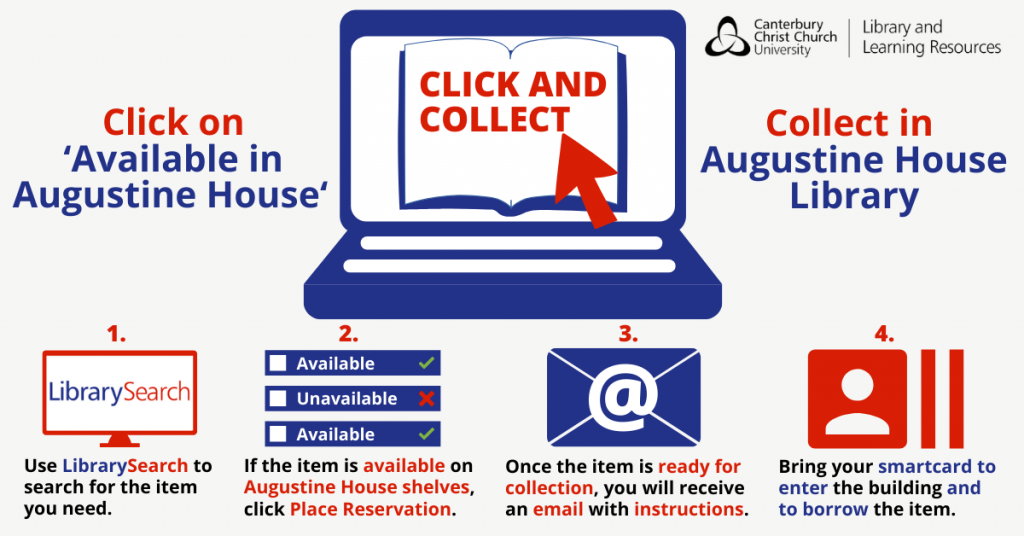 Click and Collect Service - Pictorial Summary. 1. Use Library Search to search for the items you need. 2. If the item is available on Augustine House shelves click place reservation. 3. Once the item is ready for collection, you will receive an email with instructions. 4. Bring your Smartcard to enter the building and borrow the item. Read the blog for more details.