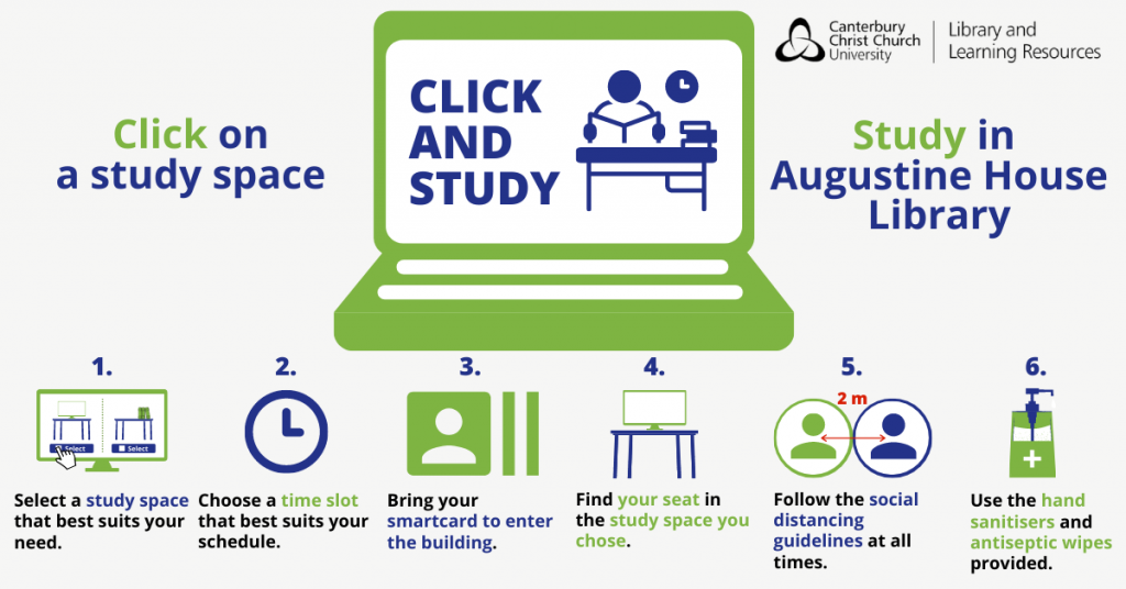 A pictorial representation of the Click and Study Service. There are six main steps to using the service (1) Select a Study Space that best suits your needs (2) Choose a time slot that best suits your schedule (3) Bring your Smartcard to enter the building (4) Find your seat in the study space you chose (5) Follow the social distancing guidelines at all times. (6) Use the hand sanitisers and wipes provided