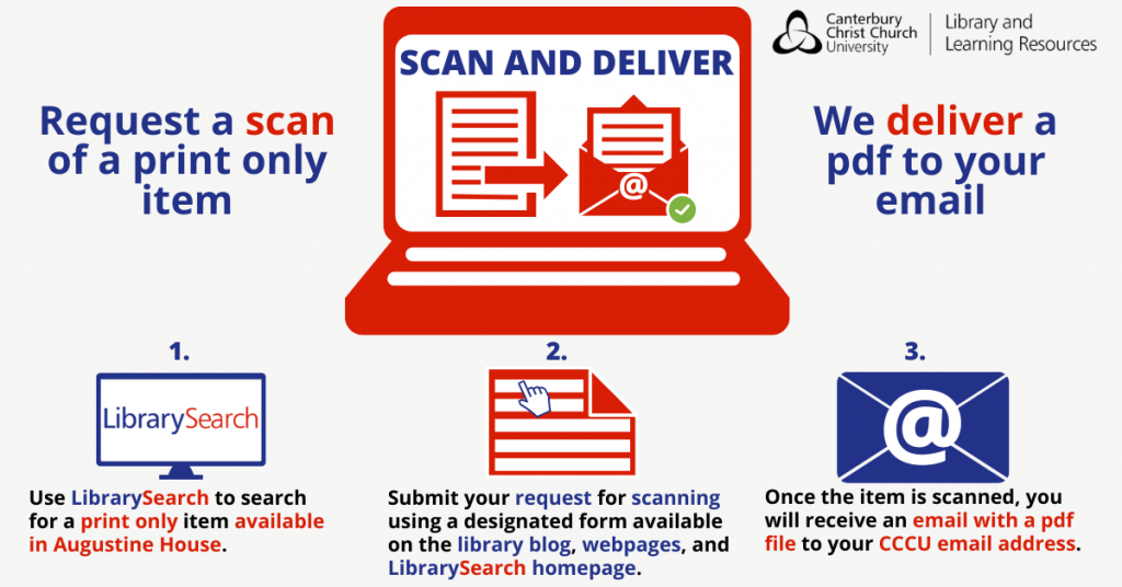 Scan and Deliver Service pictorial summary. 1. Use Library Search to search for a print only item available in Augustine House. 2. Submit your request for scanning using a designated form available on the Library blog, webpages and LibrarySearch homepage. 3. Once the item is scanned, you will receive an email with a .pdf file to your CCCU email. Read the blog for more details.