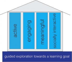 guided-exploration-towards-a-learning-goal
