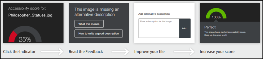 Screenimage of the feedback and step-by-step instructions given by Ally.